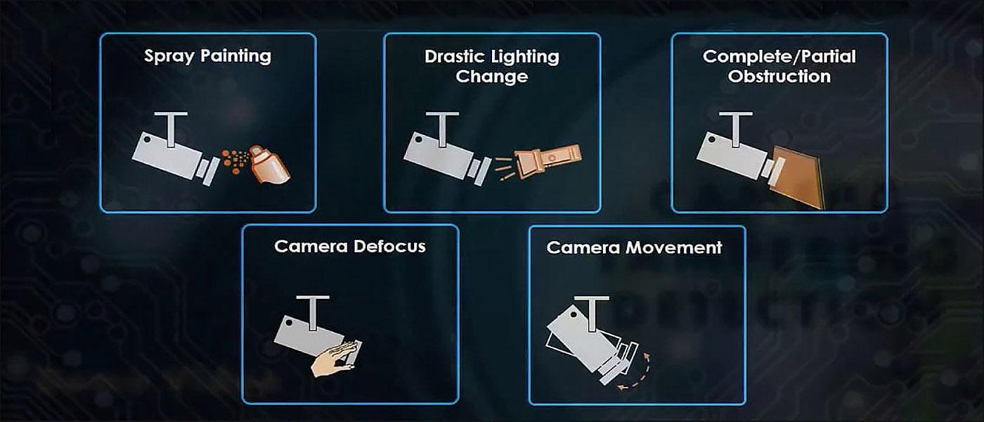 تشخیص دستکاری در دوربین مداربسته