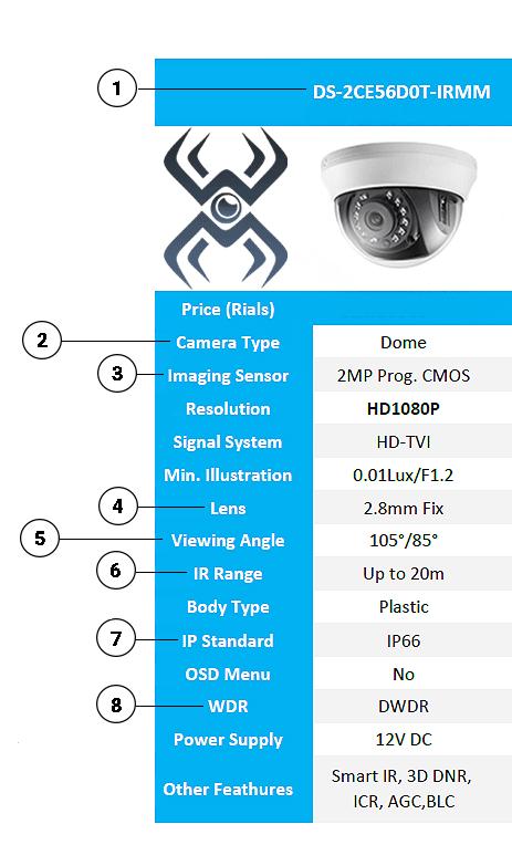 قیمت دوربین مداربسته هایک ویژن